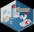 Housekeeping in bathrooms